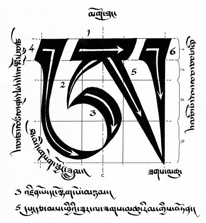 Corso di calligrafia tibetana - 20 21 maggio 2017